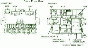 92 95 honda civic fuse box diagram beautiful honda civic fuse box 95 honda civic under hood fuse box 92 95 honda civic fuse box diagram inspirational 50 luxury 2004 civic fuse box diagram diagram