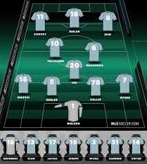 2013 Depth Chart Sporting Kansas City Mlssoccer Com