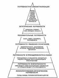 Маклаков А Общая психология электронная библиотека психологии Психические свойства личности