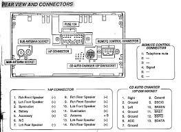 isuzu radio wiring diagram wiring diagrams and schematics fujitsu ten car radio stereo audio wiring diagram autoradio