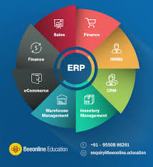 What Is Erp Or What Is Enterprise Resource Planning My Blog