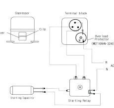 tag dryer wiring diagram michaelhannan co tag gas dryer electrical schematic wiring diagram for in addition to delightful refrigerator start relay