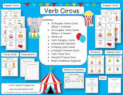 related keywords suggestions for helping verbs list helping verbs list