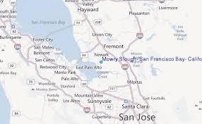 Mowry Slough San Francisco Bay California Tide Station