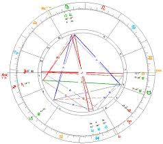 Full Astrology Chart Frightful Full Moon 21 5 2016 Hear About It And Prepare