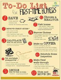 861 Best First Time Home Buyer Tips & Tricks Images On Pinterest ...