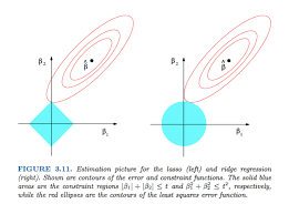 L1 And L2 Regression Why L1 Norm For Sparse Models Cross Validated