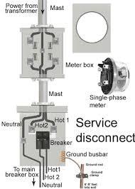milbank meter socket wiring diagram nemetas aufgegabelt info Residential Electrical Wiring Diagrams at U7487 Rl Tg Wiring Diagram
