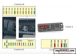 citro�n c5 ii rd td fuse box diagrams & schemes imgvehicle com citroen c5 2002 fuse box diagram changing a fuse