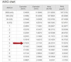 Gauge And Thickness Chart Metal Roofing Gauge Thickness Vestehellyhansen Info