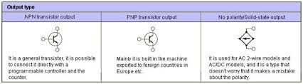 difference of npn and pnp transistor output faq omron ia difference of npn and pnp transistor output