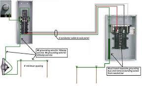 120v panel wiring diagram car wiring diagram download cancross co Service Panel Wiring Diagram Service Panel Wiring Diagram #14 service panel wiring diagram residential