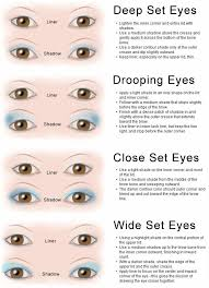 diffe eye shapes for makeup 6863