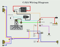 12 volt wiring diagram for 8n ford tractor 12v harness beautiful ford 8n 12 volt electrical diagram 12v wiring harness inside