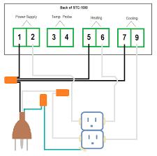 stc 1000 wiring diagram homemade temperature control homebrewing