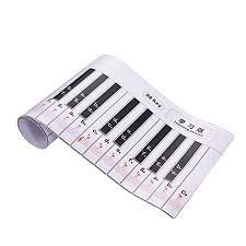 Französisch clavier, italienisch tastiera, älter auch tastatura; Klaviertastatur Zum Ausdrucken Klaviertastatur Zum Ausdrucken Pdf Die Einfachste Davon Ist Uber Den Kauf Einer Penulis Mania