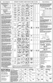 Asme Y14 5 Tolerance Chart Asme Y14 5 2018 Ultimate Gd T Wall Chart Laminated