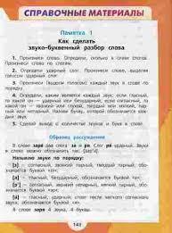 Титульный лист реферата шаблоны