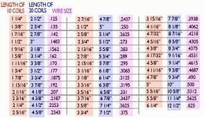 Garage Door Spring Color Code Chart Garage Door Spring Chart Garage Door Torsion Spring Size