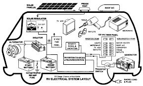 rv electrical system diagram rv image wiring diagram rv inverter and converter wiring diagram wiring diagram on rv electrical system diagram