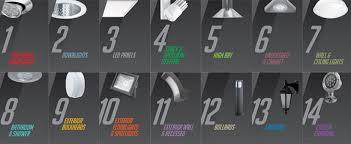 lighting schemes. HomeLED Lighting Schemes. Largemultiple Schemes H