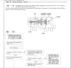 wiring diagram for del sol wiring diagrams and schematics 93 honda del sol wiring diagram diagrams base