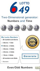 Lotto 649 Least Drawn Numbers
