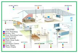 home wiring basics home wiring diagram creator car house layout the building throughout living room diagrams