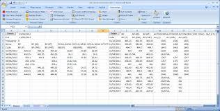 Datastream Price Variables P P S P T Business Research Plus