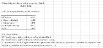 one proportion test in excel tutorial