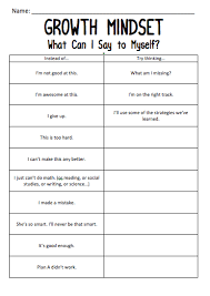 Self Esteem Chart Mindset Chart For Students To Complete Growth Mindset