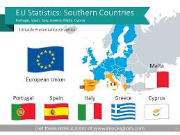Spain Gdp Chart Greece Italy Spain Portugal Eu Economics Gdp Charts Powerpoint Editable