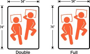 mattress sizes double vs full. Double Vs Full Size Mattress Mattress Sizes Double Full L