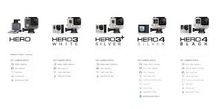 Gopro Chart Comparison Gopro Comparison Chart Gopro Camera The Black Keys
