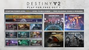 Information And Leveling Guide Shadowkeep Destiny 2