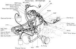 2010 suzuki truck equator 2wd 2 5l mfi dohc 4cyl repair guides click image to see an enlarged view