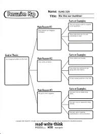 persuasive essay map co persuasive essay map