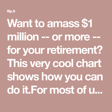 Want To Amass 1 Million Or More For Your Retirement