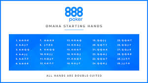 Best Starting Hands In Omaha Choosing The Right Ones