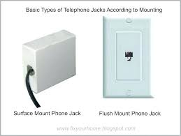 phone wall jack wall jack car wiring diagram for phone jack to line house saving wall phone wall jack