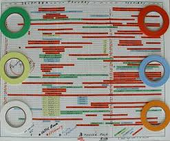 Chart Tape Chart All Company Reservation Charts And Planning Charts
