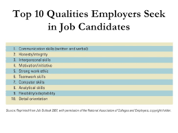 What Do Jobs Look For Top Ten Skills Employers Want