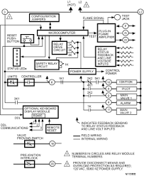 oil furnace thermostat hookup york thermostat wiring diagram wire
