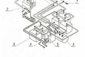 murphy switch wiring diagram wiring diagram schematics ezgo marathon golf cart wiring diagram ezgo image about