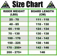 Mens Wakeboard Size Chart 13 Best Wakeboarding Images Wakeboarding Water Sports
