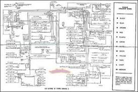 jaguar wiring diagram electrical xke e type 4 2 s2 1969 1971 Jaguar Wiring Diagram image is loading jaguar wiring diagram electrical xke e type 4 jaguar wiring diagram for 1959 mk1