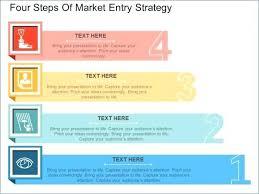 Strategic Plan Powerpoint Template Strategy Sabotageinc Info