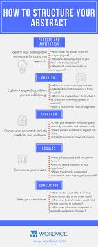 Abstract Essay Format How To Write A Research Paper Abstract
