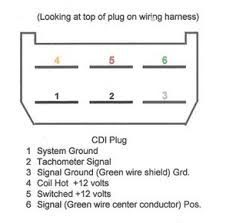 chinese pin dc cdi wiring diagram images cdi chinese atv wiring pin cdi wiring diagram ac