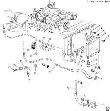 wiring diagram for 1997 gmc k1500 wiring discover your wiring chevy 4l60e wiring diagram